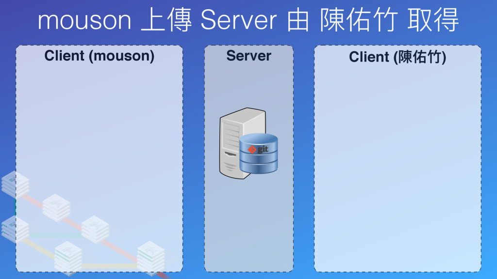 mouson 上傳 Server 由 陳佑⽵竹 取得 Client (mouson) Serv...