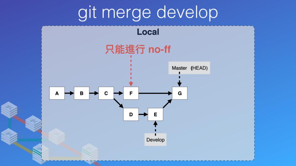 Local git merge develop A B C Develop Master (H...