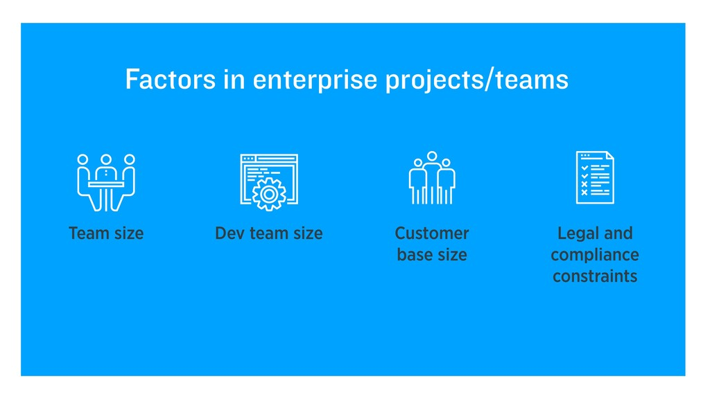 Factors in enterprise projects/teams Team size ...