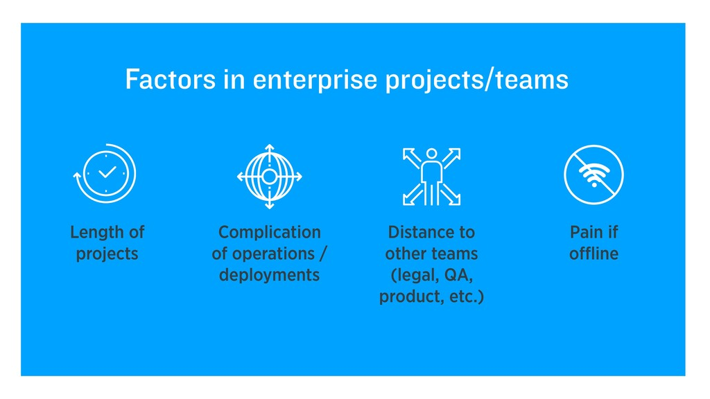 Factors in enterprise projects/teams Complicati...