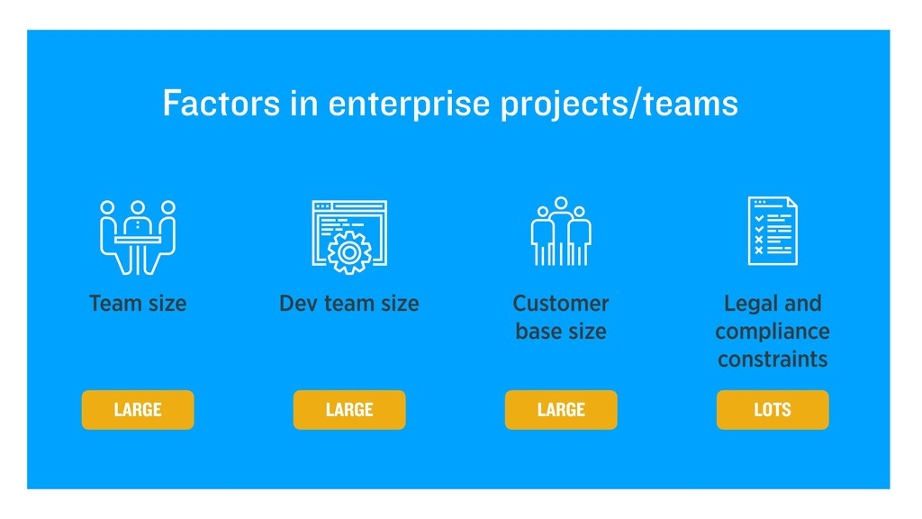 Factors in enterprise projects/teams Legal and ...