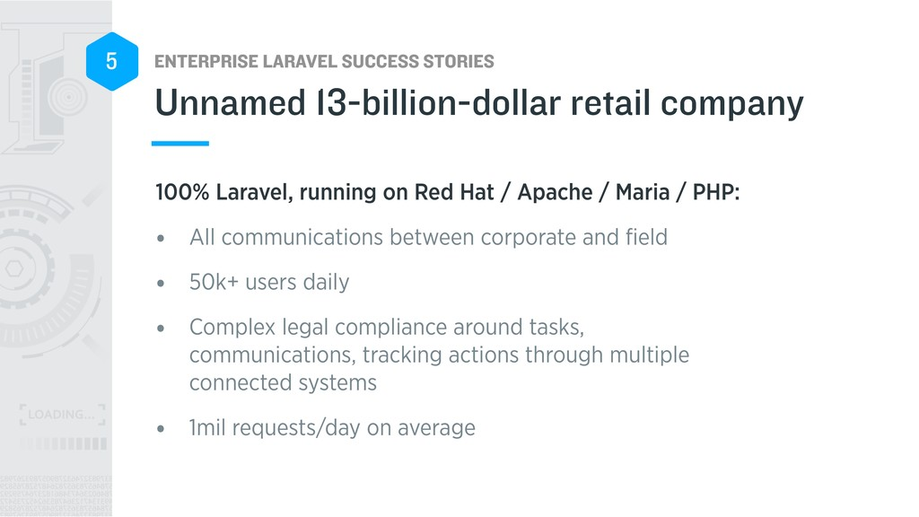 ENTERPRISE LARAVEL SUCCESS STORIES 5 100% Larav...