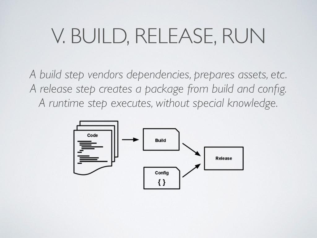 V. BUILD, RELEASE, RUN A build step vendors dep...