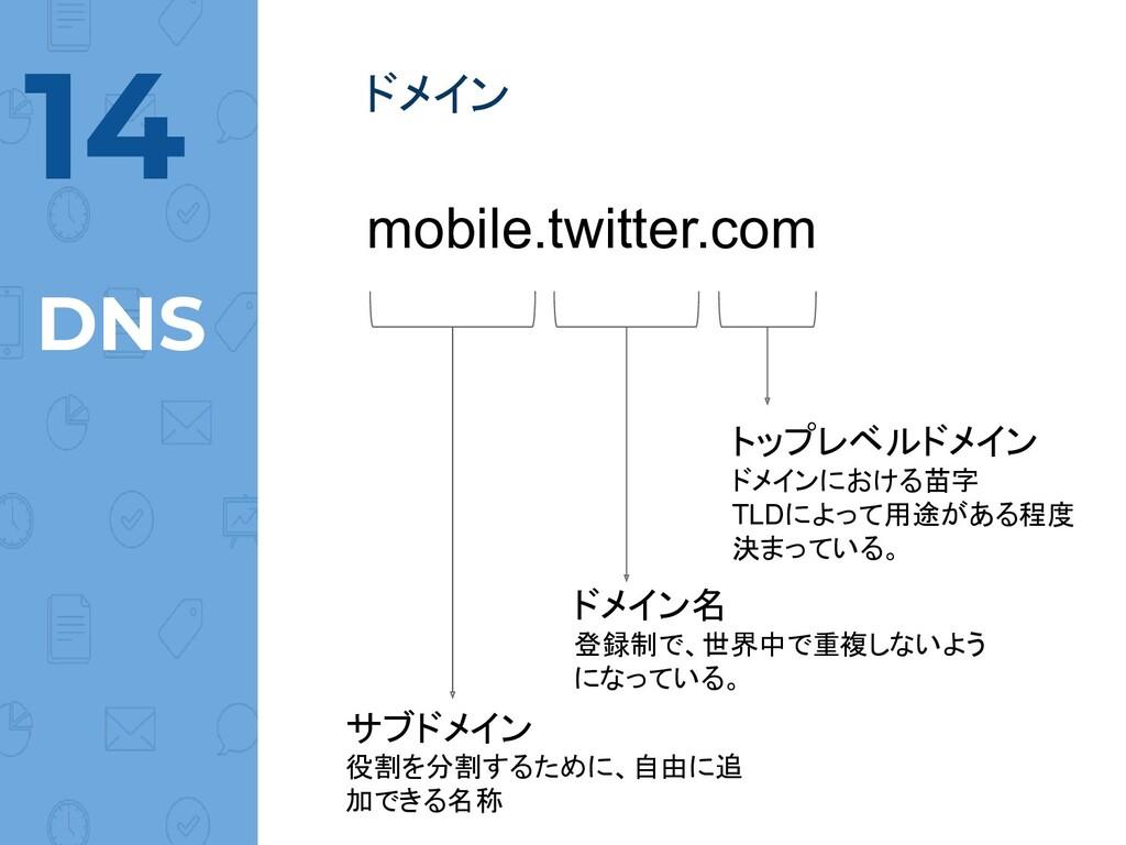 @norinux ドメイン 14 DNS mobile.twitter.com トップレベルド...