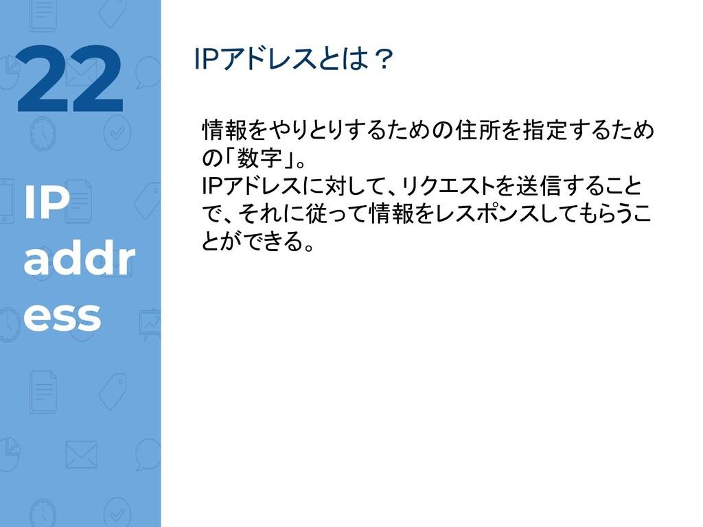 @norinux IPアドレスとは?   22 情報をやりとりするための住所を指定するため の...