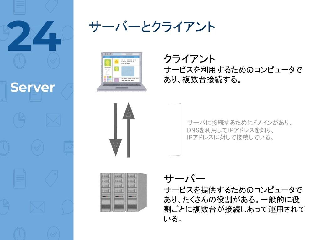 @norinux サーバーとクライアント   24 Server クライアント サービスを利用...