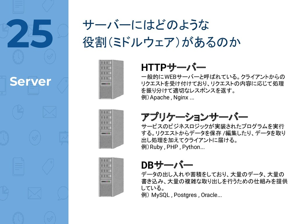 @norinux サーバーにはどのような 役割(ミドルウェア)があるのか 25 Server ...