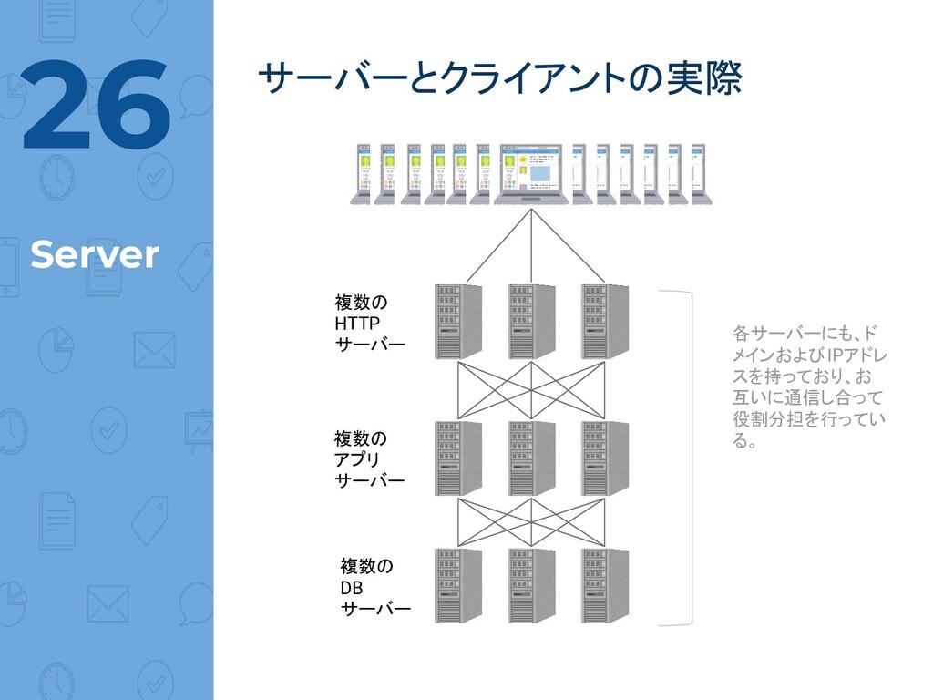 @norinux サーバーとクライアントの実際 26 Server 複数の HTTP サーバー...