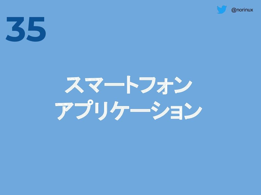 @norinux スマートフォン アプリケーション 35