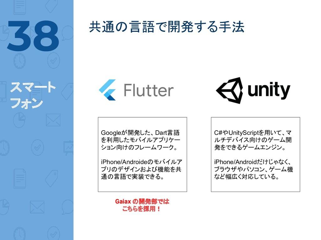 @norinux スマート フォン 38 共通の言語で開発する手法 Googleが開発した、D...