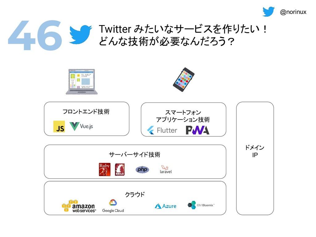 @norinux Twitter みたいなサービスを作りたい! どんな技術が必要なんだろう? ...