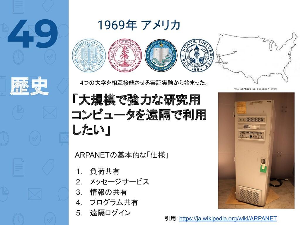 @norinux 歴史 1969年 アメリカ ARPANETの基本的な「仕様」 1. 負荷共有...