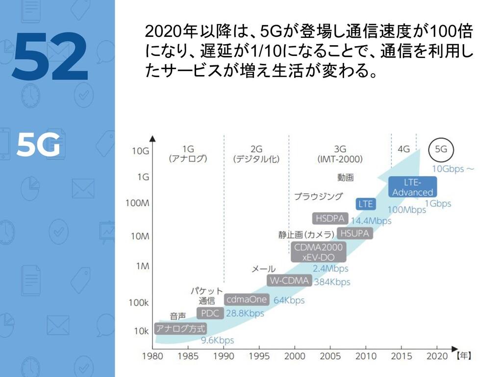 @norinux 52 5G 2020年以降は、5Gが登場し通信速度が100倍 になり、遅延が...
