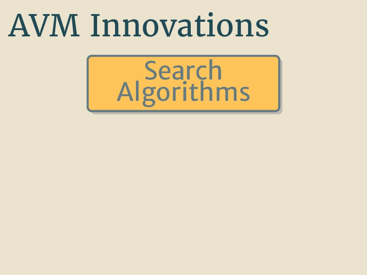 AVM Innovations Search Algorithms