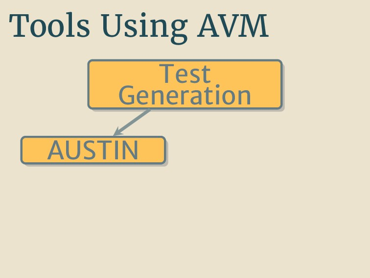 Tools Using AVM Test Generation AUSTIN