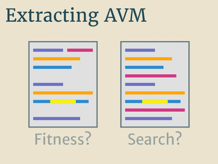 Extracting AVM Fitness? Search?