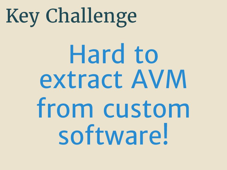 Key Challenge Hard to extract AVM from custom s...