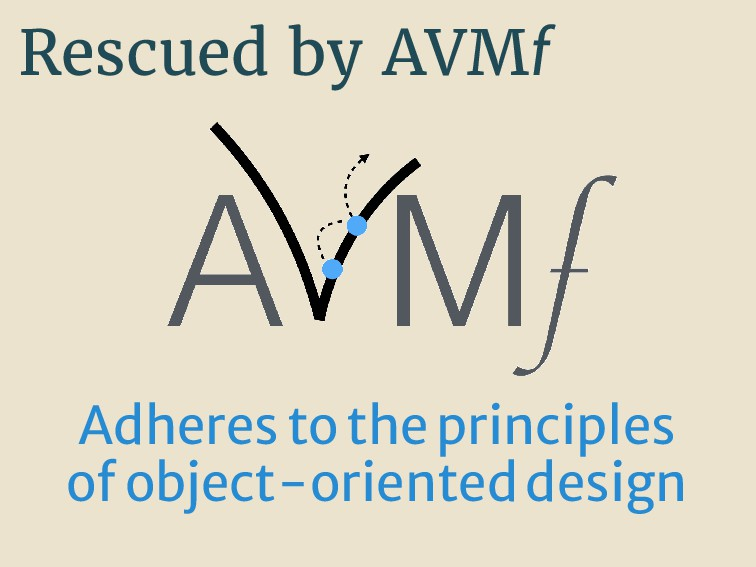 Rescued by AVMf Adherestotheprinciples ofobject...