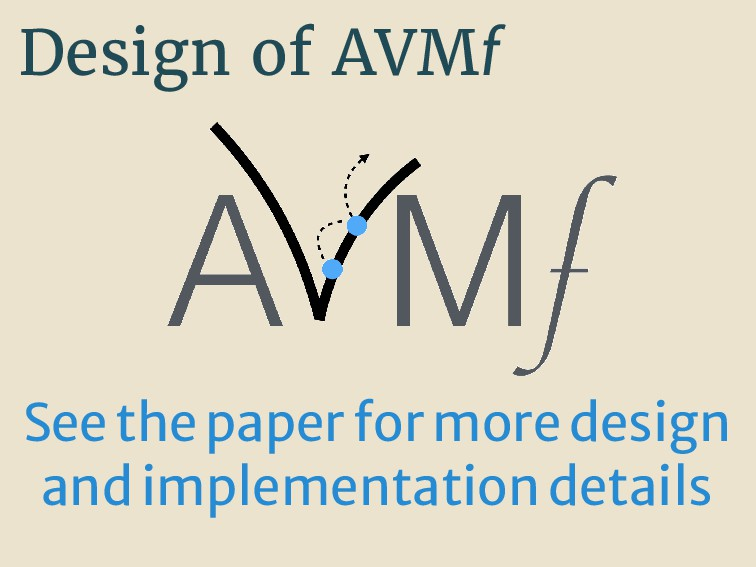 Design of AVMf Seethepaperformoredesign andimpl...