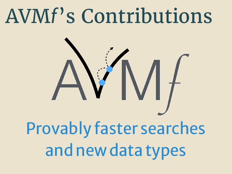 AVMf's Contributions Provablyfastersearches and...