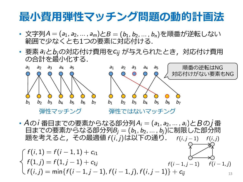 最⼩費⽤弾性マッチング問題の動的計画法 • ⽂字列 と を順番が逆転しない 範囲で少なくとも1...