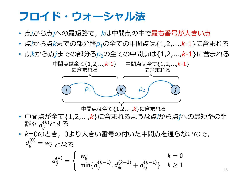 フロイド・ウォーシャル法 18 • 点iから点jへの最短路で,kは中間点の中で最も番号が⼤きい...