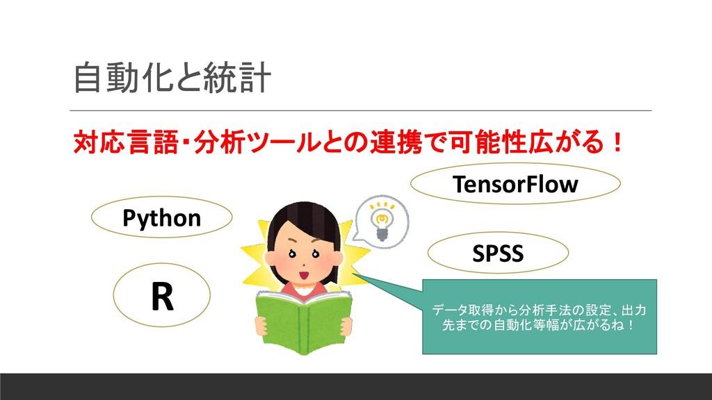 自動化と統計 対応言語・分析ツールとの連携で可能性広がる! R TensorFlow SPSS...