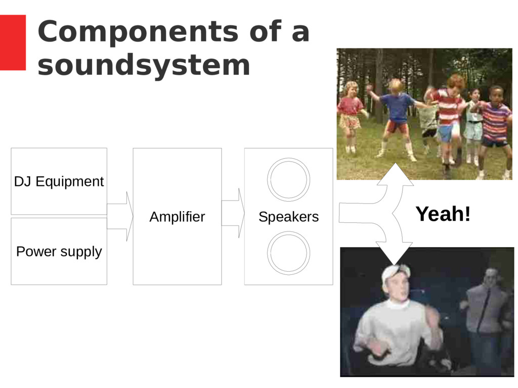 13 / 37 Components of a soundsystem Power suppl...