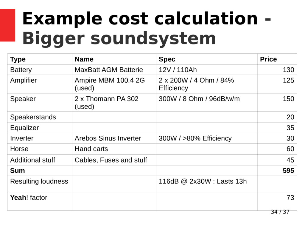 34 / 37 Example cost calculation - Bigger sound...