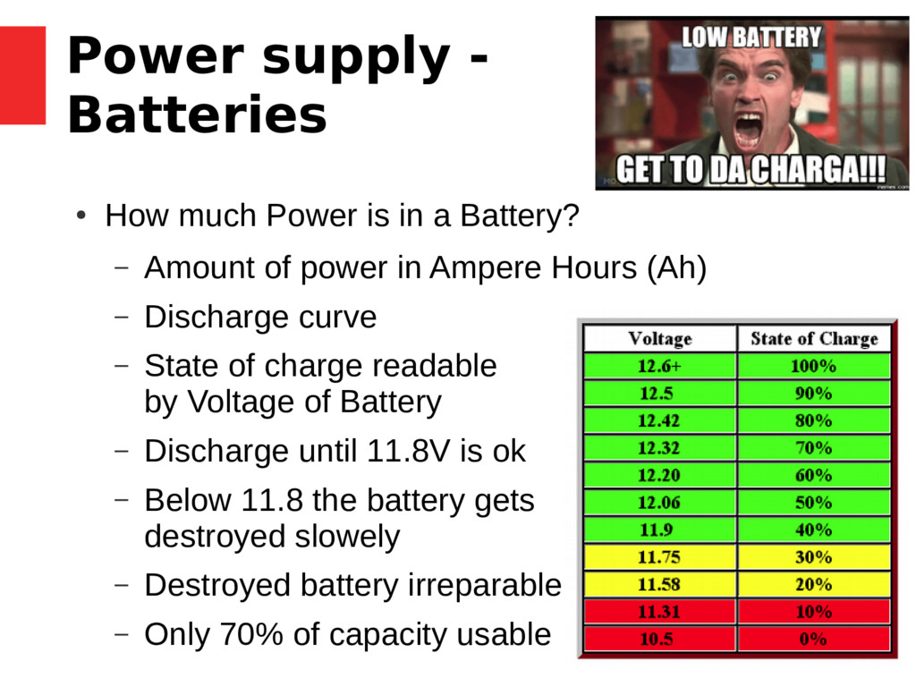 9 / 37 Power supply - Batteries ● How much Powe...
