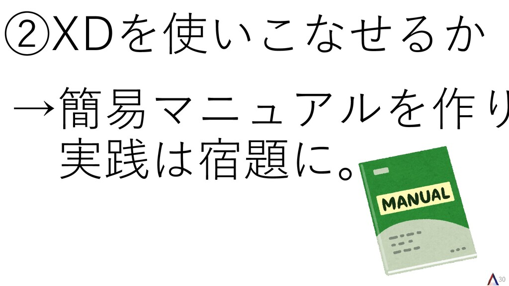 30 ②XDを使いこなせるか →簡易マニュアルを作り 実践は宿題に。