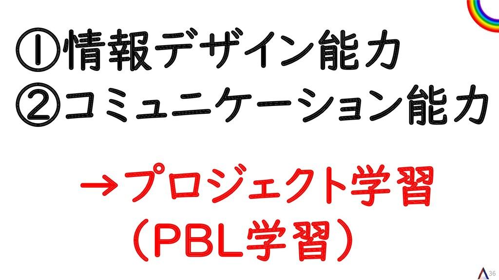 36 ①情報デザイン能力 ②コミュニケーション能力 →プロジェクト学習 (PBL学習)