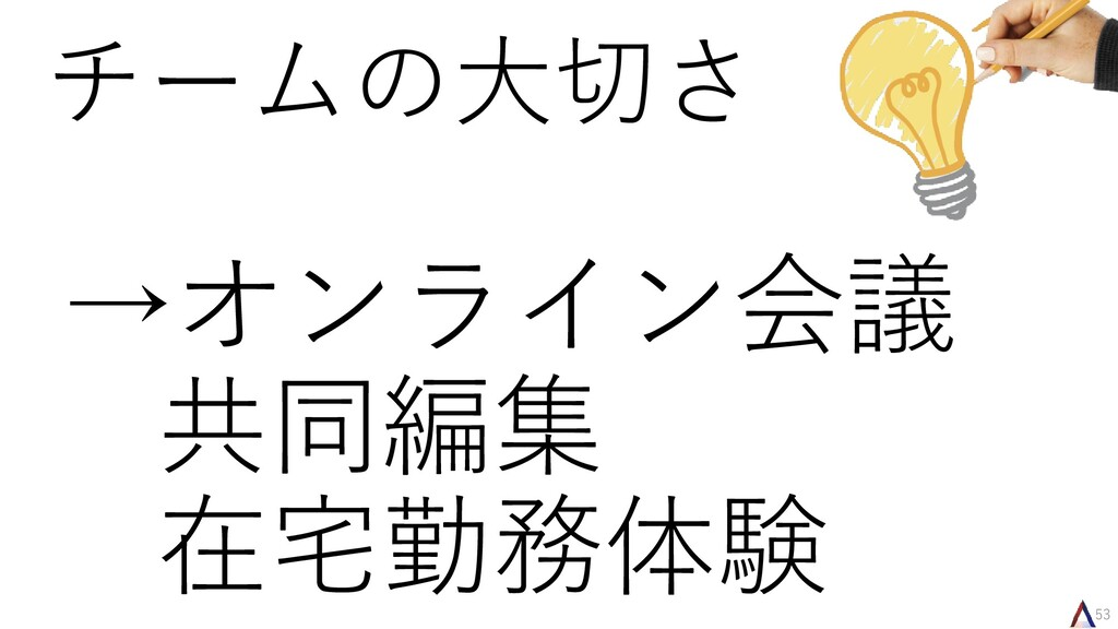 53 チームの大切さ →オンライン会議 共同編集 在宅勤務体験
