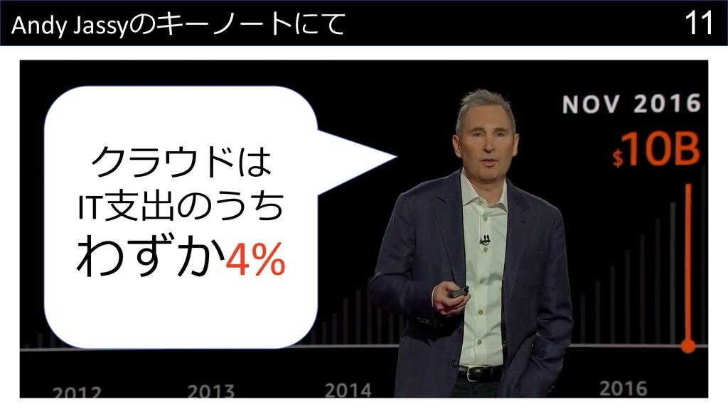 11 Andy Jassyのキーノートにて クラウドは IT⽀出のうち わずか4%