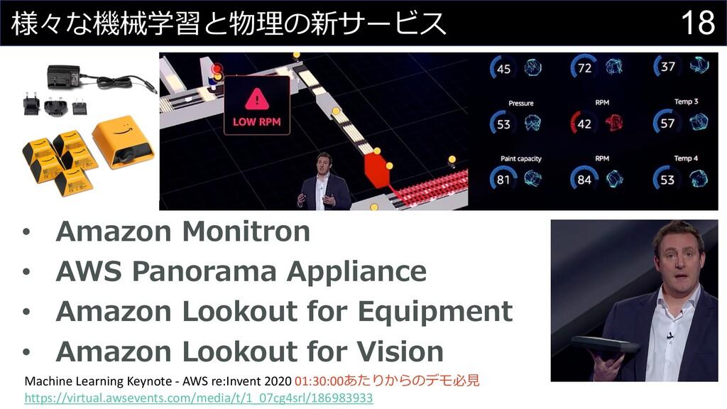 18 様々な機械学習と物理の新サービス • Amazon Monitron • AWS Pan...