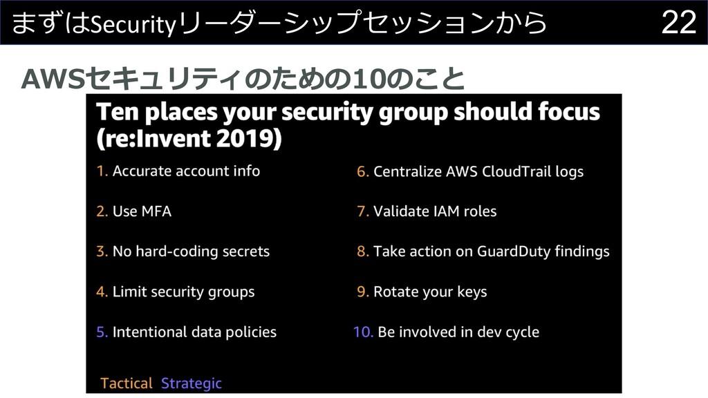22 まずはSecurityリーダーシップセッションから AWSセキュリティのための10のこと