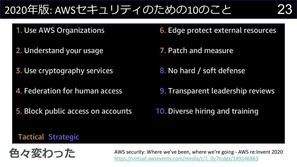 23 2020年版: AWSセキュリティのための10のこと ⾊々変わった AWS securi...