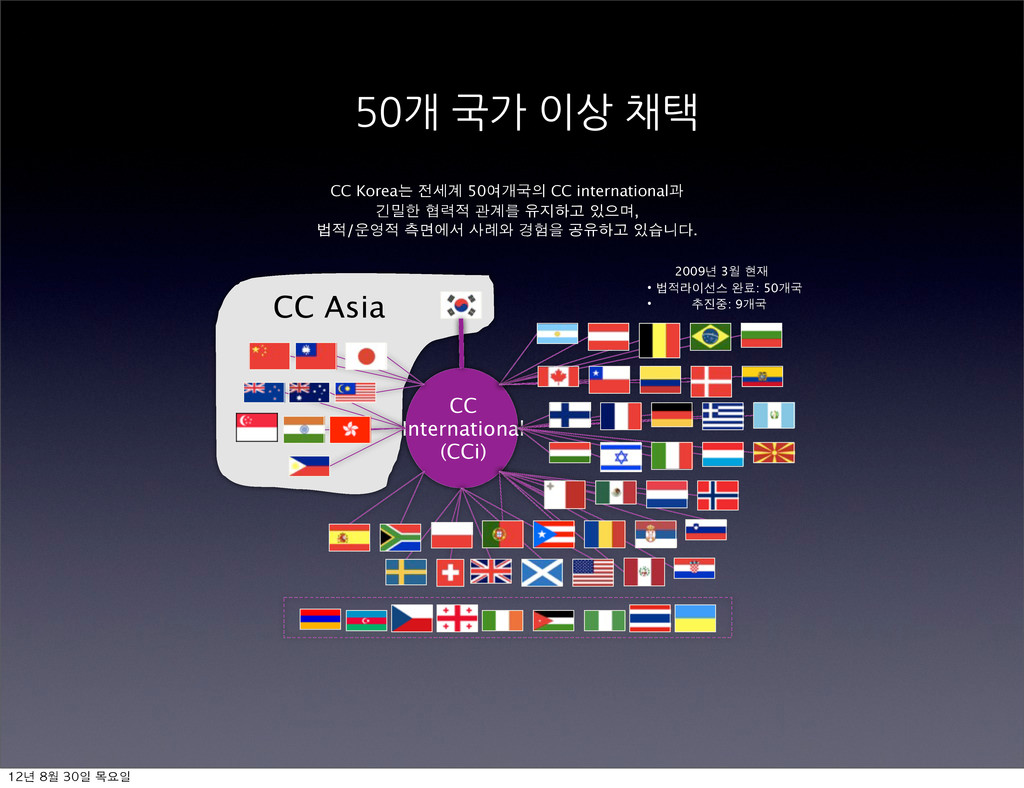 CC International (CCi) CC Asia 2009년 3월 현재 •법적라...