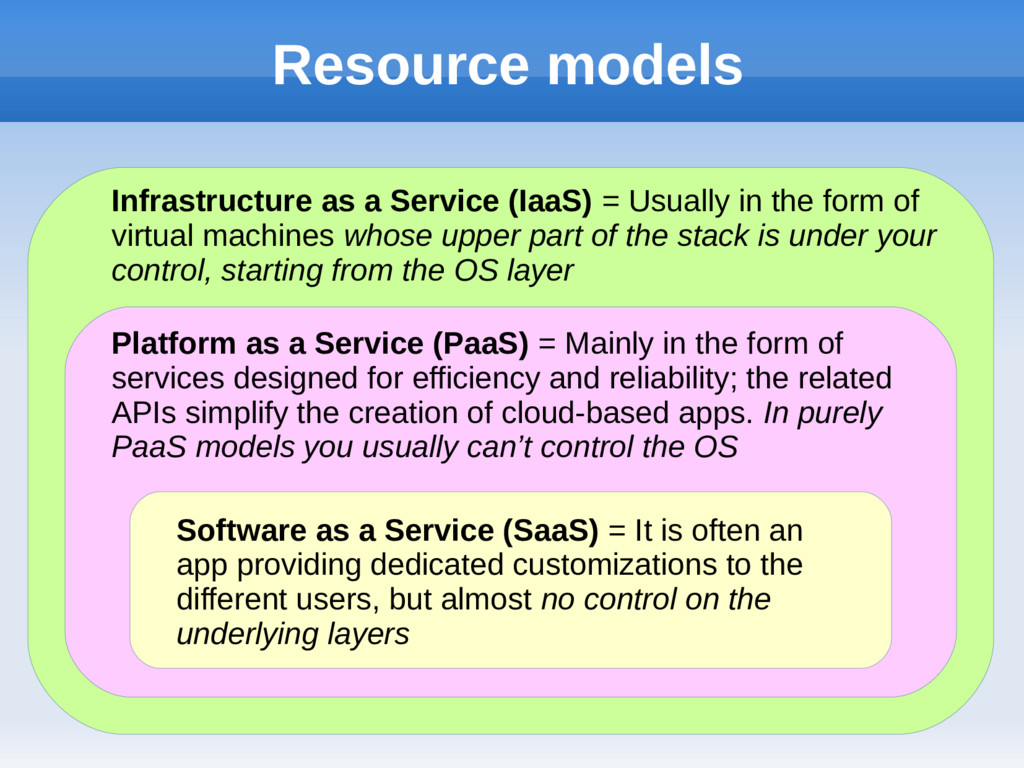 Resource models Infrastructure as a Service (Ia...