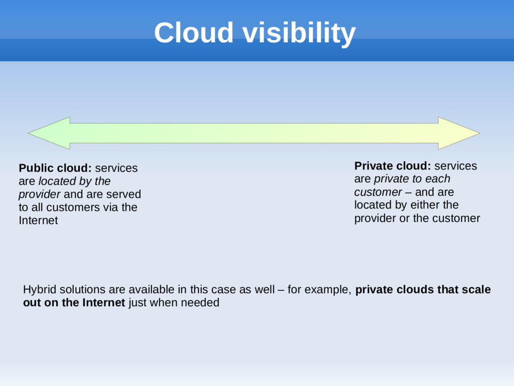 Cloud visibility Public cloud: services are loc...