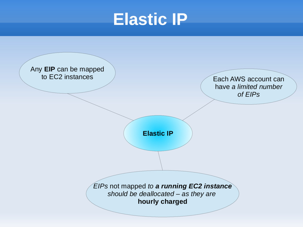 Elastic IP Elastic IP Each AWS account can have...