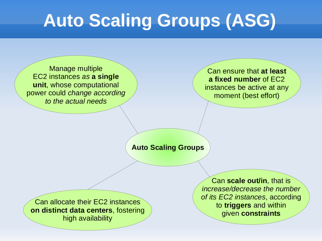 Auto Scaling Groups (ASG) Auto Scaling Groups C...