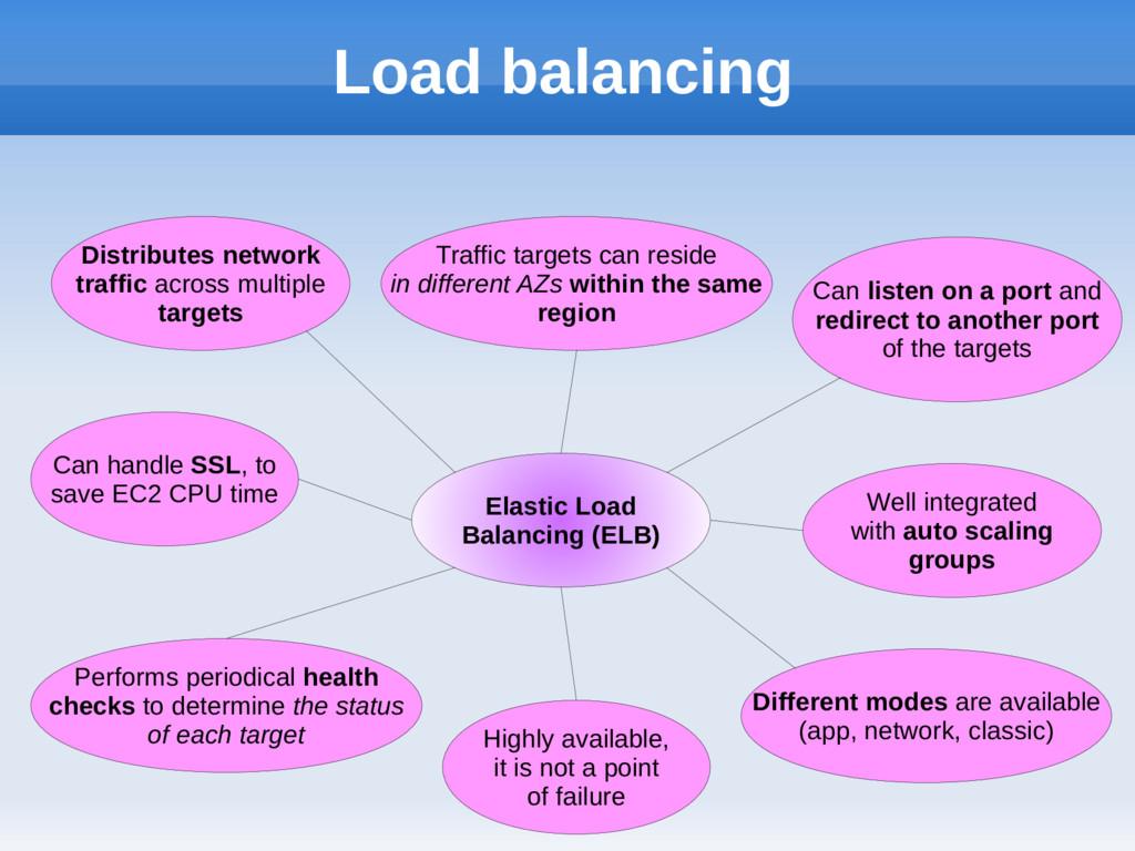 Load balancing Elastic Load Balancing (ELB) Dis...