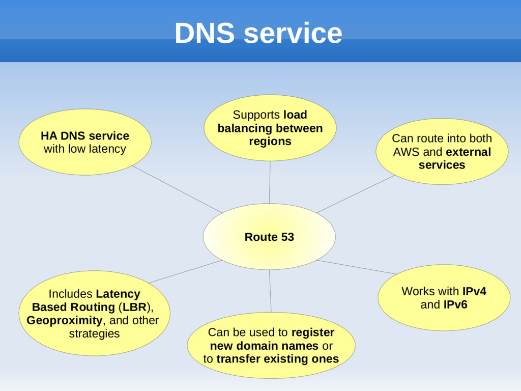DNS service Route 53 HA DNS service with low la...