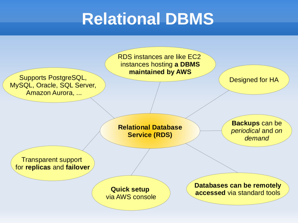 Relational DBMS Relational Database Service (RD...