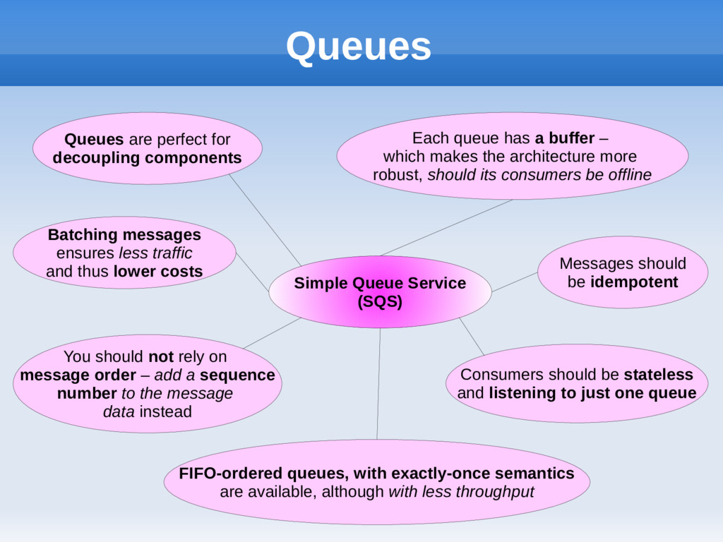 Queues Simple Queue Service (SQS) Queues are pe...