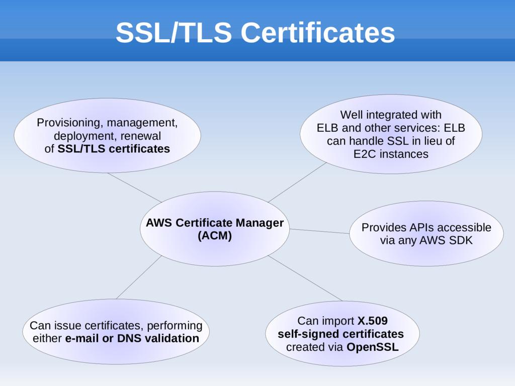 SSL/TLS Certificates AWS Certificate Manager (A...