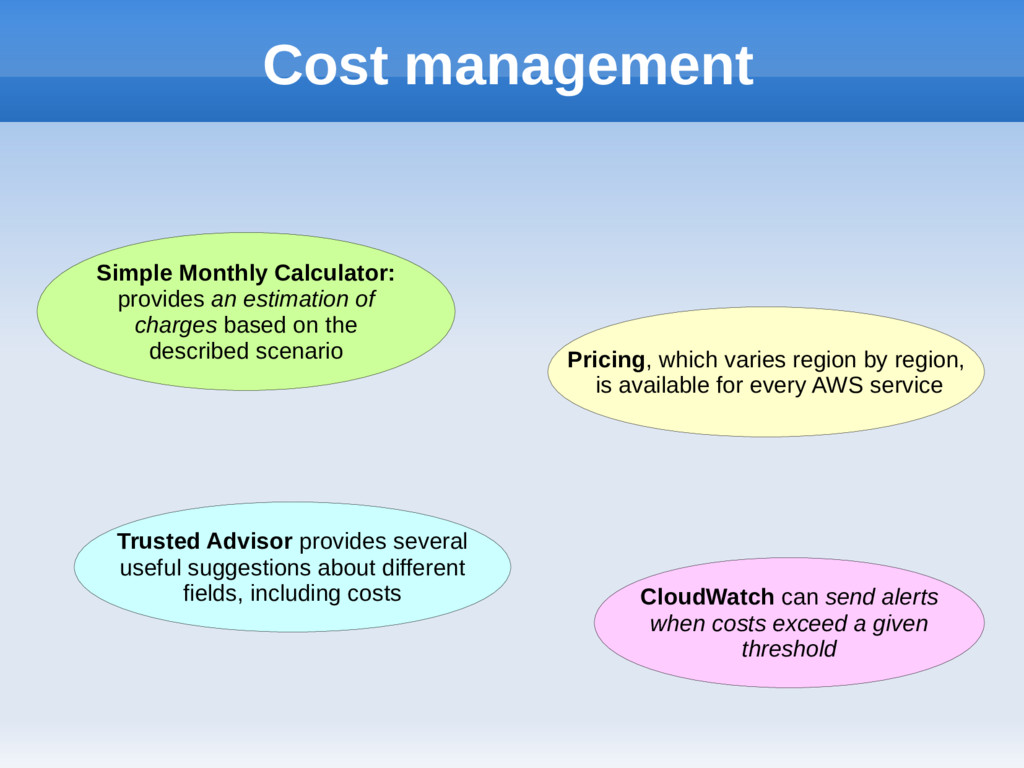 Cost management Simple Monthly Calculator: prov...