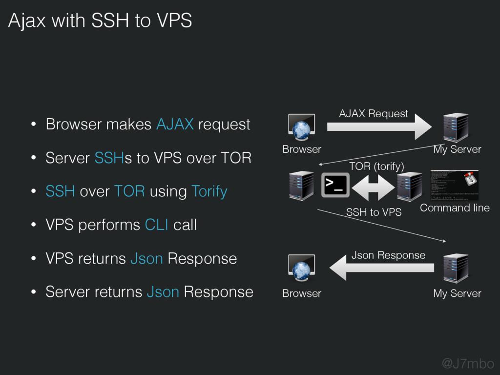 • Browser makes AJAX request • Server SSHs to V...