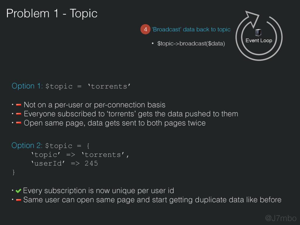 Event Loop Problem 1 - Topic 'Broadcast' data b...